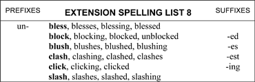Phonics Phase 1 Extension Spelling List 8