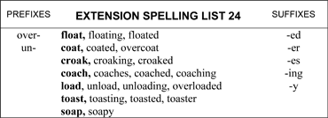 Phonics Phase 2 Extension Spelling List 24