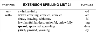 Phonics Phase 3 Extension Spelling List 31
